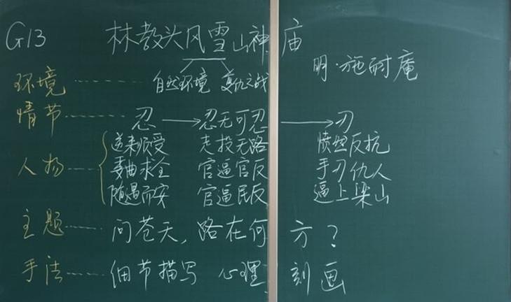 我校教务处组织举办文化课教师板书大赛图片